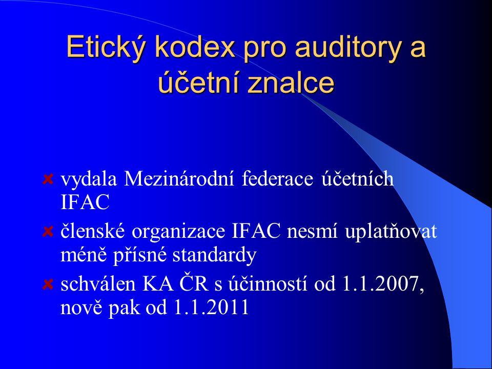 Etický kodex pro auditory a účetní znalce