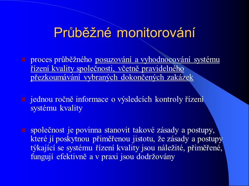 Průběžné monitorování