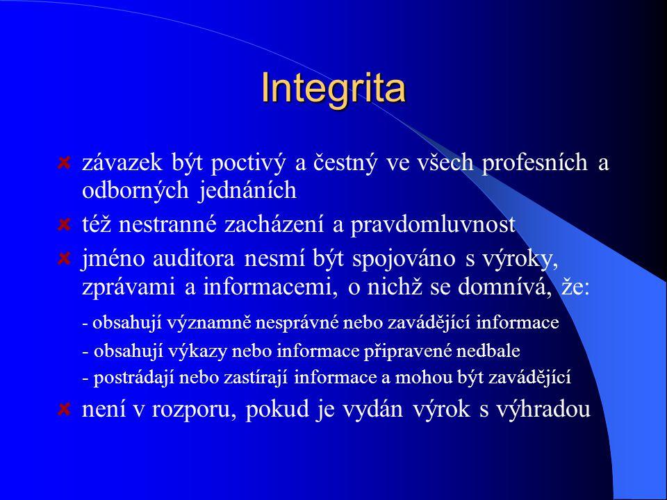 Integrita závazek být poctivý a čestný ve všech profesních a odborných jednáních. též nestranné zacházení a pravdomluvnost.
