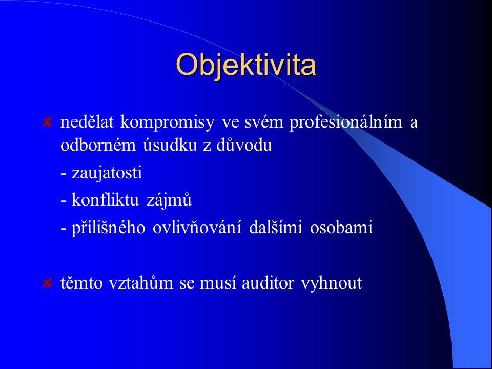 Objektivita nedělat kompromisy ve svém profesionálním a odborném úsudku z důvodu. - zaujatosti. - konfliktu zájmů.