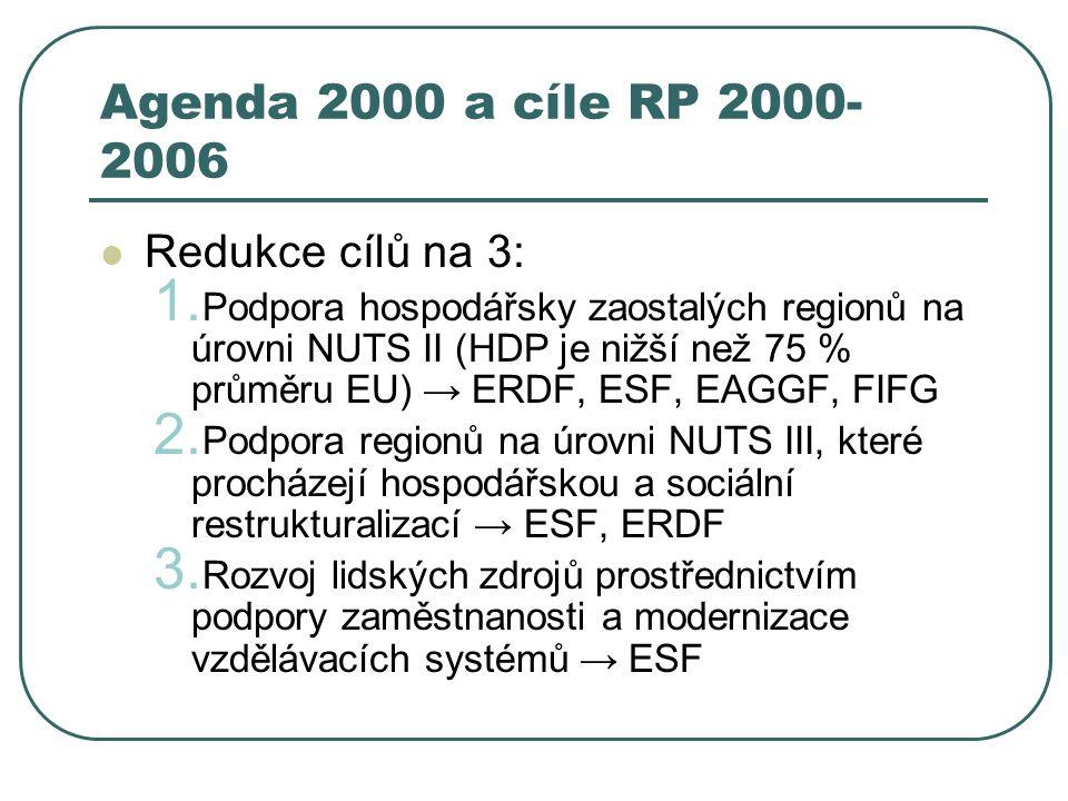 Agenda 2000 a cíle RP 2000-2006 Redukce cílů na 3: