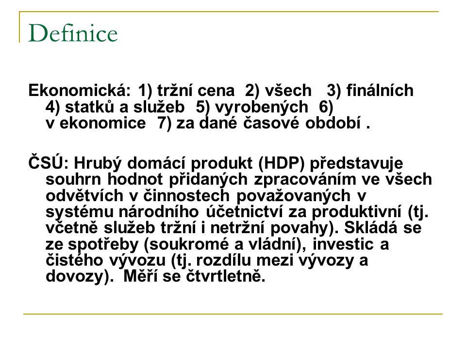 Definice Ekonomická: 1) tržní cena 2) všech 3) finálních 4) statků a služeb 5) vyrobených 6) v ekonomice 7) za dané časové období .