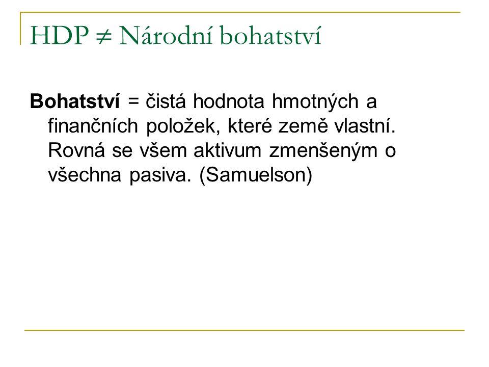 HDP  Národní bohatství