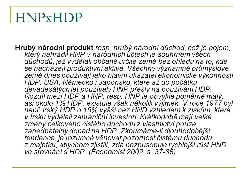 HNPxHDP