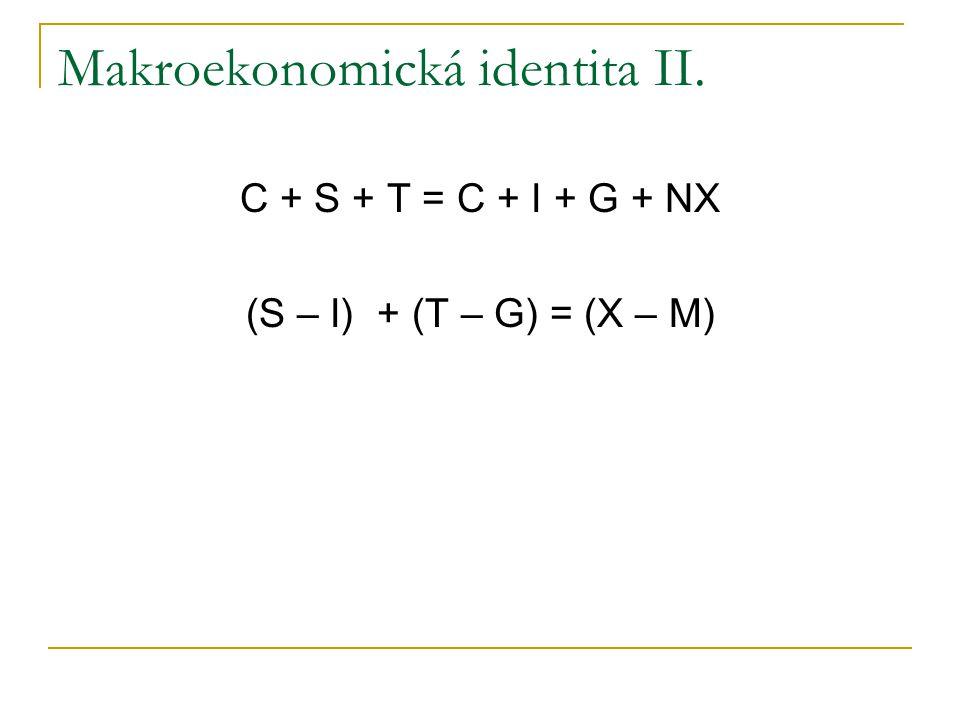 Makroekonomická identita II.