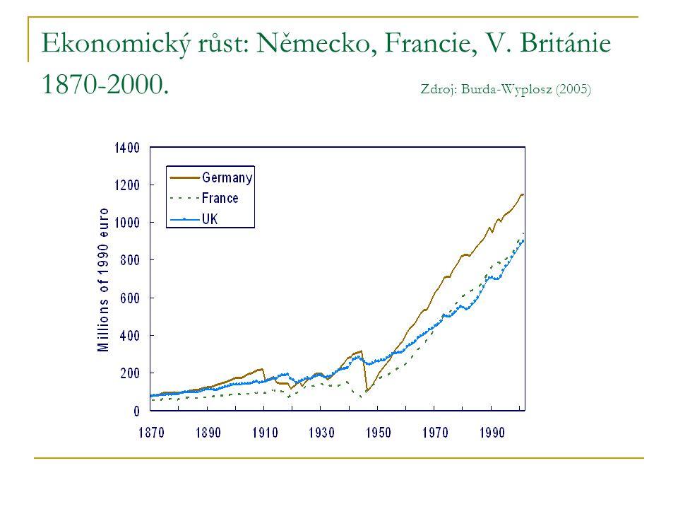 Ekonomický růst: Německo, Francie, V. Británie 1870-2000