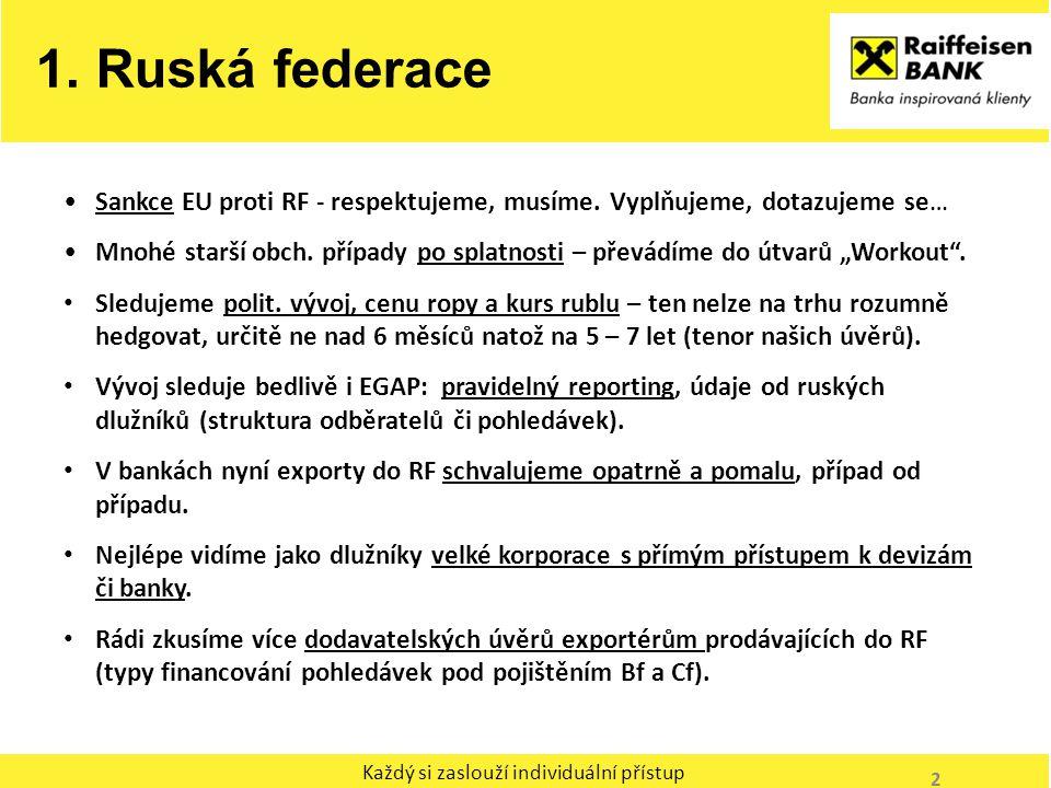 1. Ruská federace Sankce EU proti RF - respektujeme, musíme. Vyplňujeme, dotazujeme se…