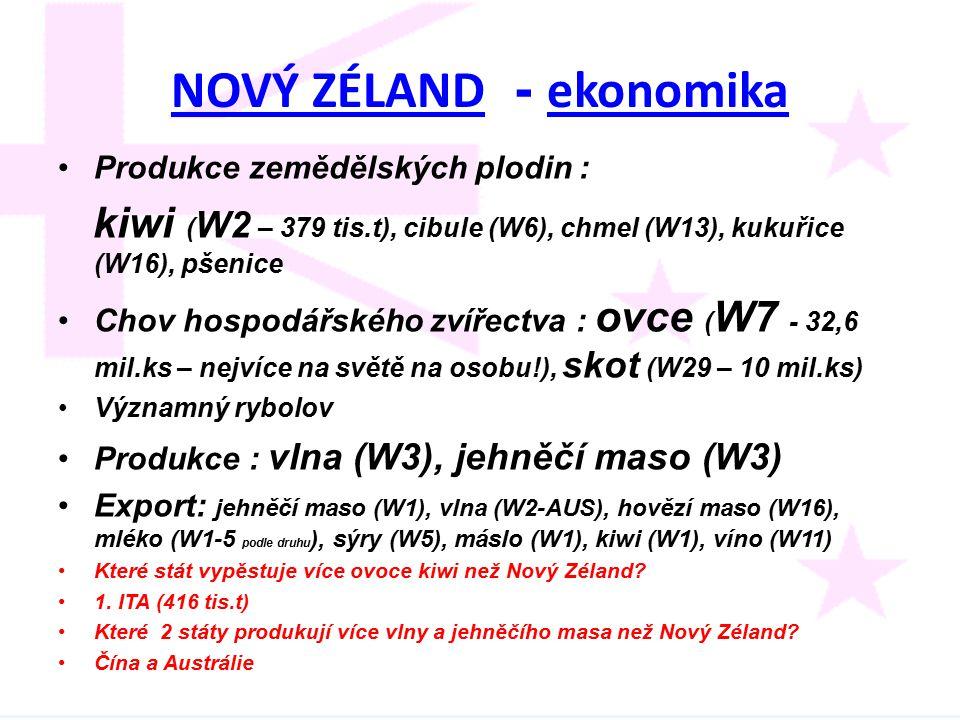 NOVÝ ZÉLAND - ekonomika