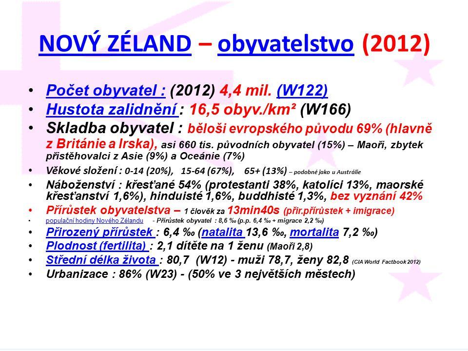 NOVÝ ZÉLAND – obyvatelstvo (2012)