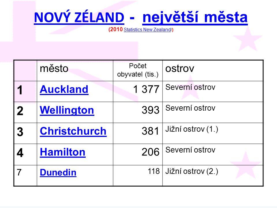 NOVÝ ZÉLAND - největší města (2010 Statistics New Zealand/)