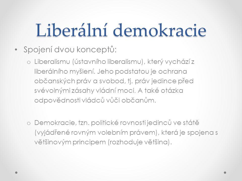 Liberální demokracie Spojení dvou konceptů:
