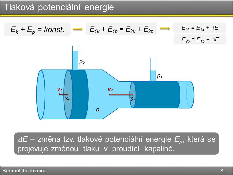Tlaková potenciální energie