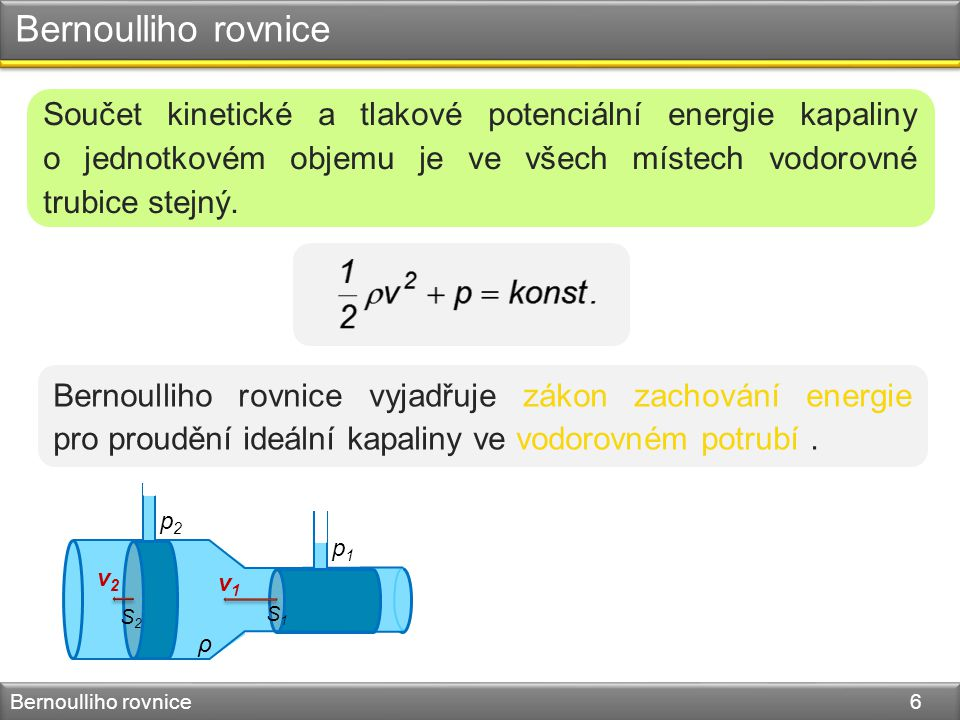 Bernoulliho rovnice Součet kinetické a tlakové potenciální energie kapaliny o jednotkovém objemu je ve všech místech vodorovné trubice stejný.