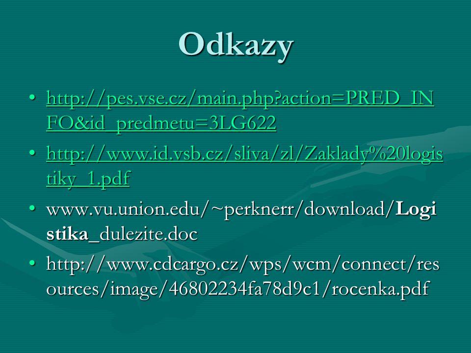 Odkazy http://pes.vse.cz/main.php action=PRED_INFO&id_predmetu=3LG622