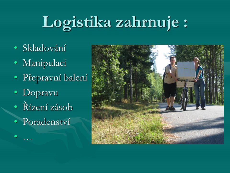 Logistika zahrnuje : Skladování Manipulaci Přepravní balení Dopravu