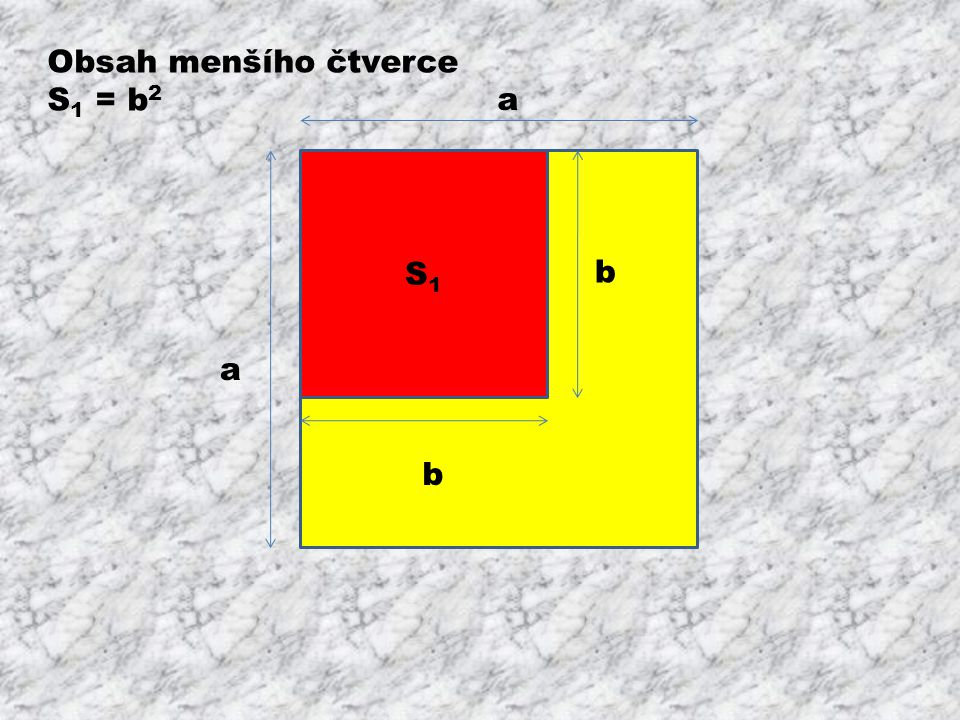 Obsah menšího čtverce S1 = b2 a S1 b b a b