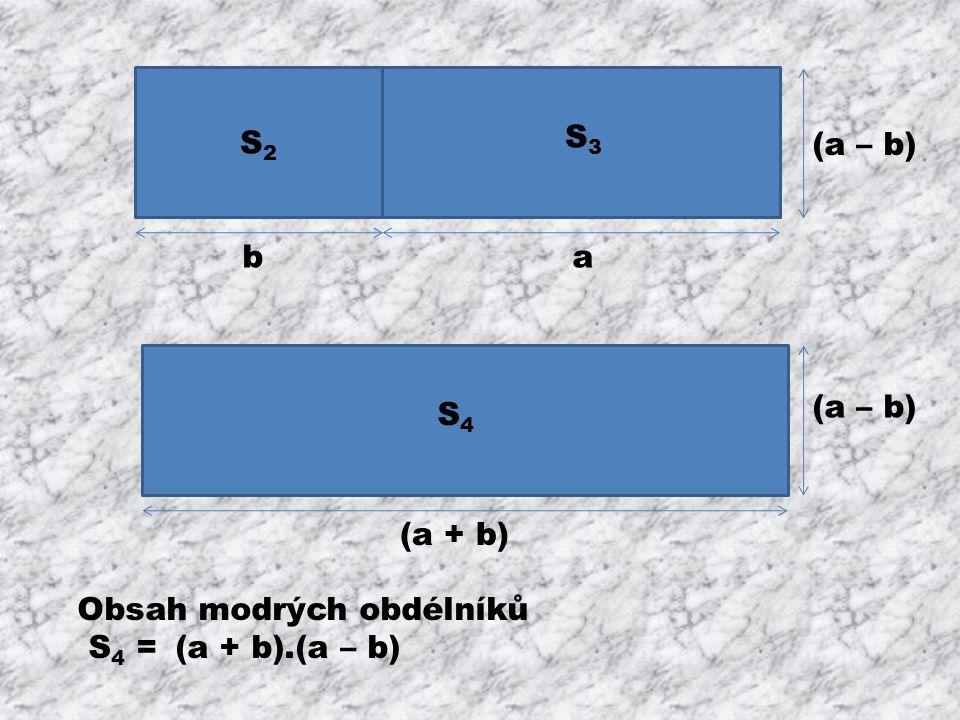 S2 S3 (a – b) b a (a – b) S4 (a + b) Obsah modrých obdélníků S4 = (a + b).(a – b)