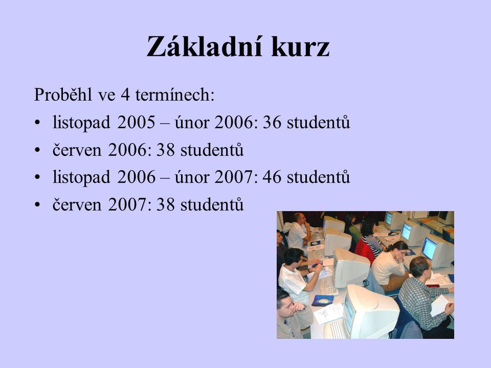 Základní kurz Proběhl ve 4 termínech: