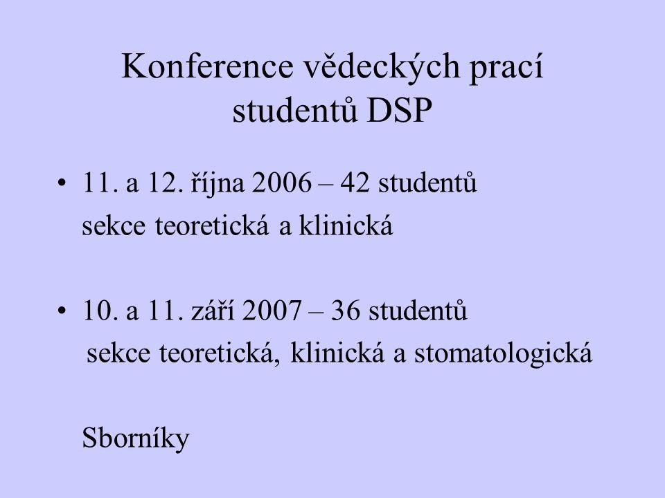Konference vědeckých prací studentů DSP