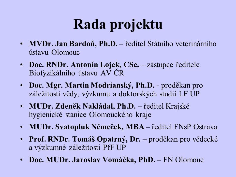 Rada projektu MVDr. Jan Bardoň, Ph.D. – ředitel Státního veterinárního ústavu Olomouc.