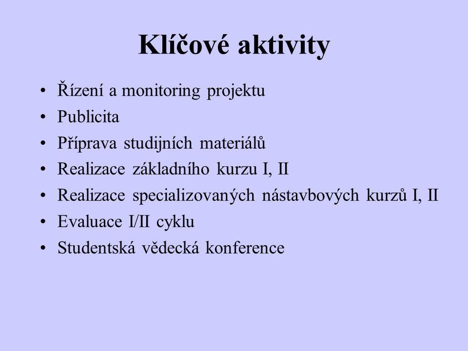 Klíčové aktivity Řízení a monitoring projektu Publicita