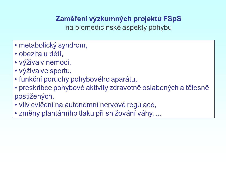 Zaměření výzkumných projektů FSpS