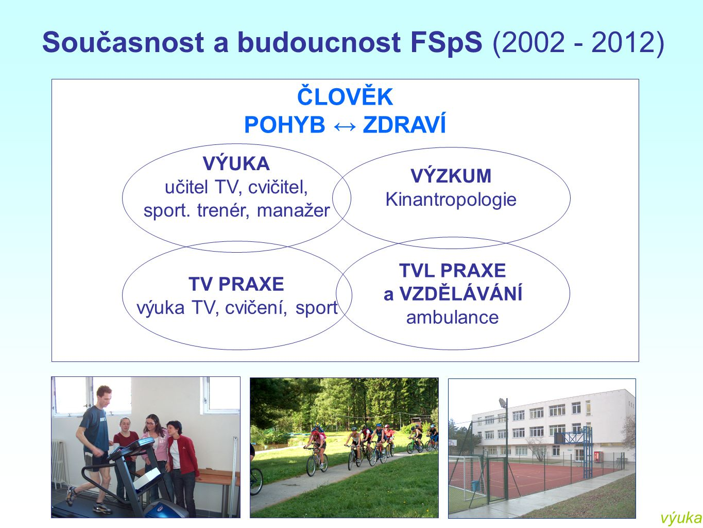 Současnost a budoucnost FSpS (2002 - 2012)