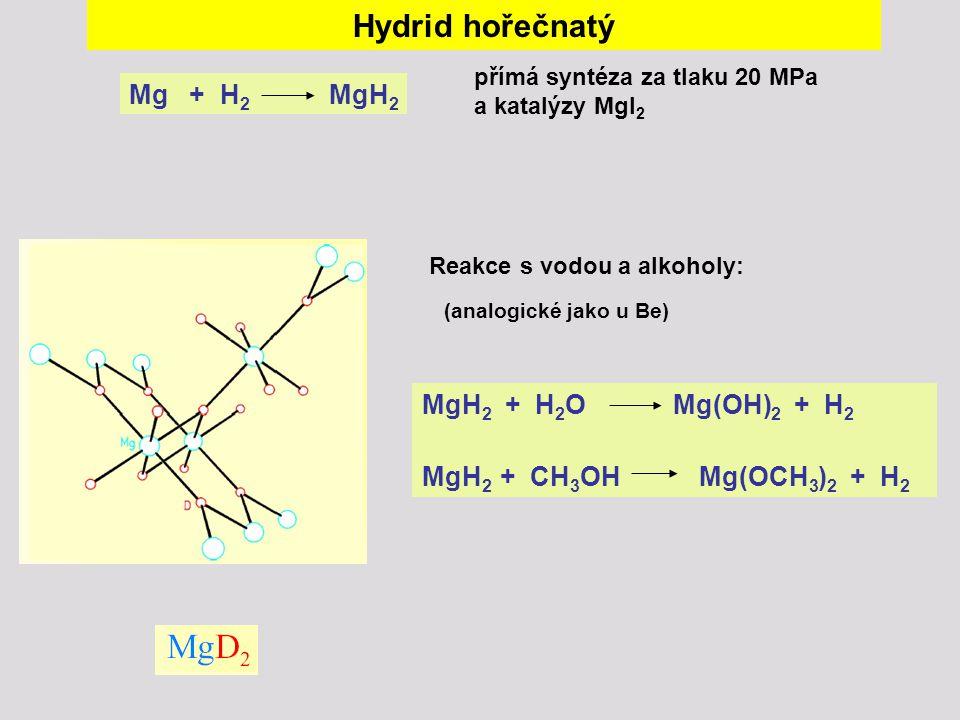 Hydrid hořečnatý Mg + H2 MgH2 MgH2 + H2O Mg(OH)2 + H2
