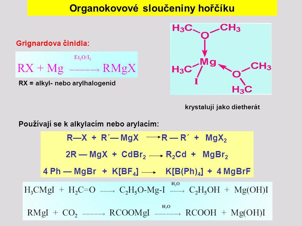 Organokovové sloučeniny hořčíku
