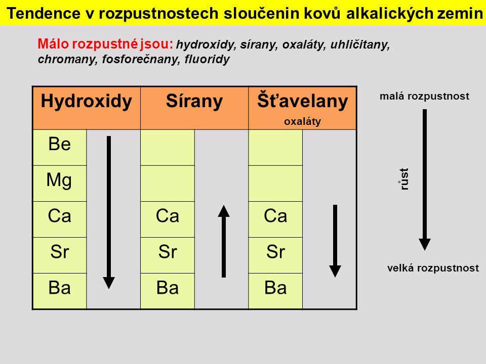 Tendence v rozpustnostech sloučenin kovů alkalických zemin