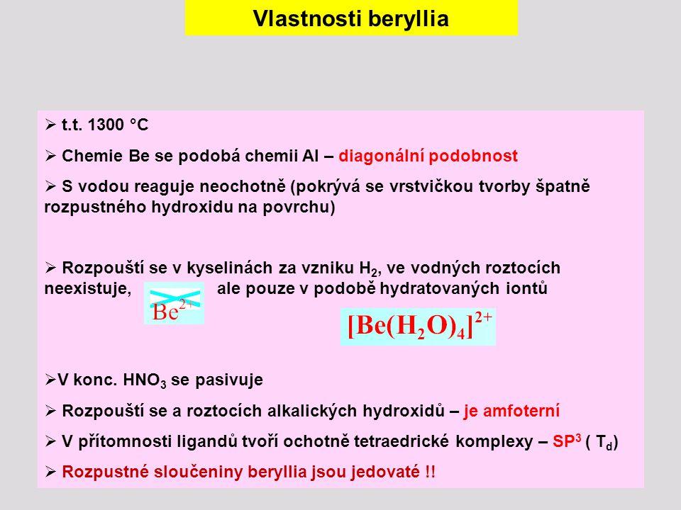 Vlastnosti beryllia t.t. 1300 °C