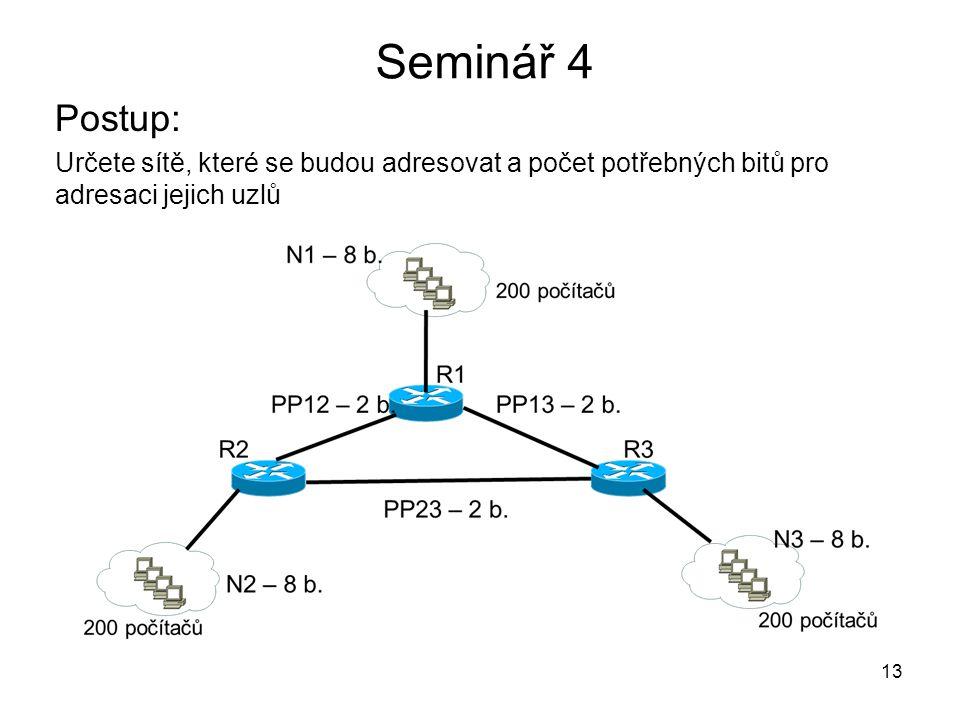Seminář 4 Postup: Určete sítě, které se budou adresovat a počet potřebných bitů pro adresaci jejich uzlů.