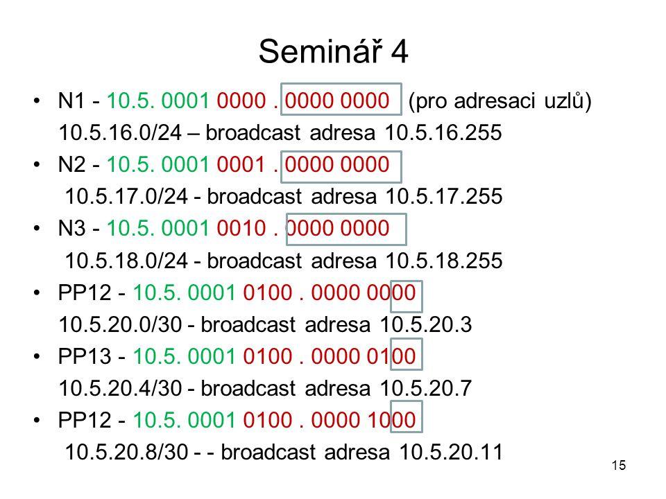 Seminář 4 N1 - 10.5. 0001 0000 . 0000 0000 (pro adresaci uzlů)