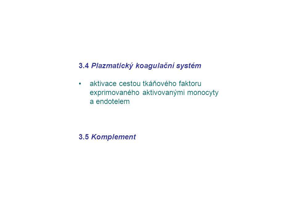 3.4 Plazmatický koagulační systém