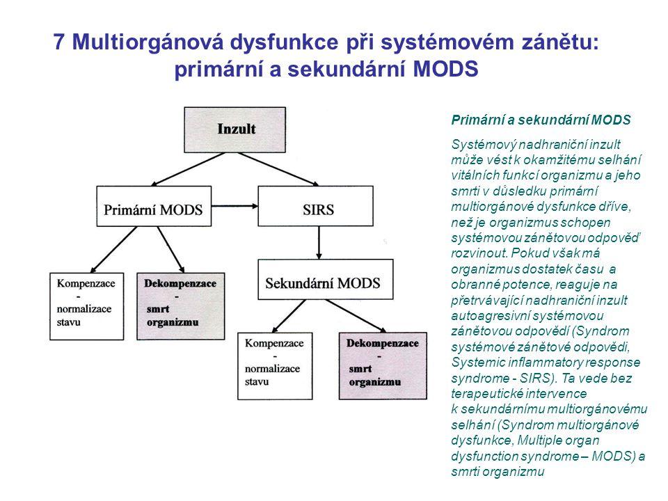 7 Multiorgánová dysfunkce při systémovém zánětu:
