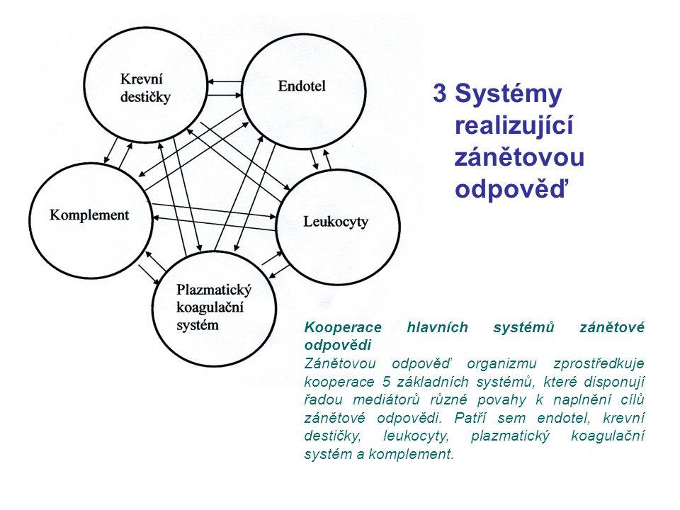 3 Systémy realizující zánětovou odpověď