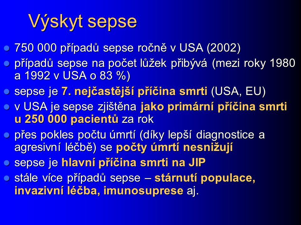 Výskyt sepse 750 000 případů sepse ročně v USA (2002)