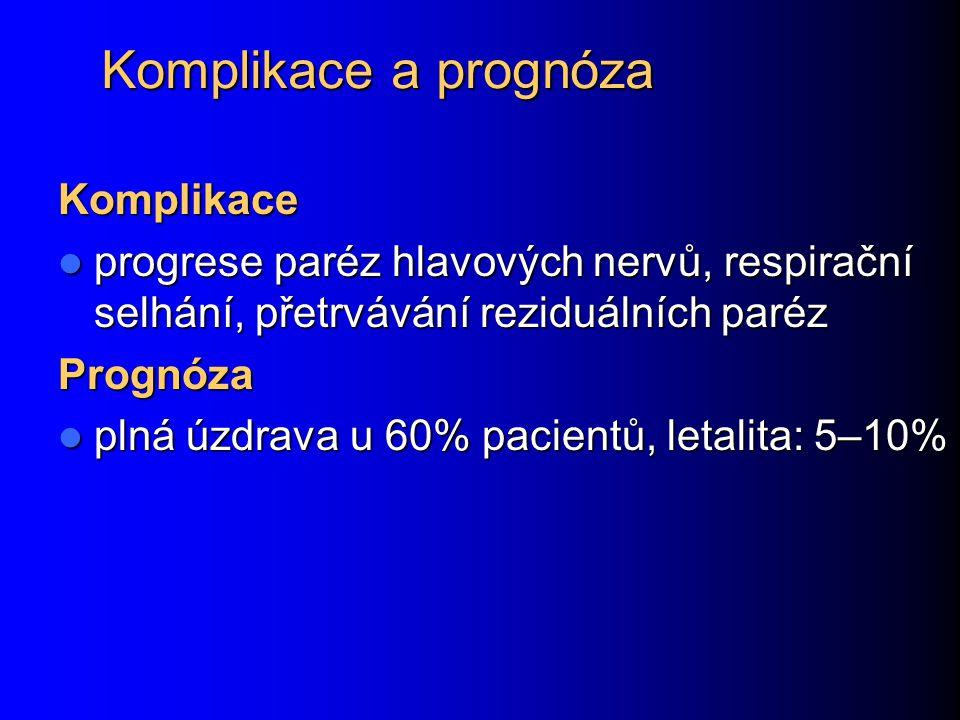 Komplikace a prognóza Komplikace