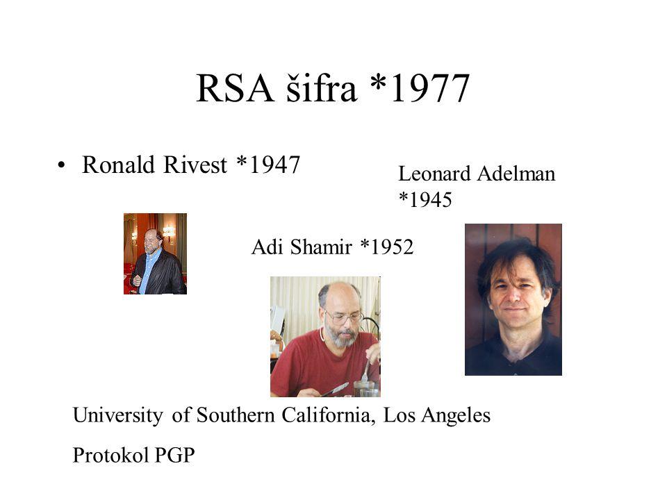 RSA šifra *1977 Ronald Rivest *1947 Leonard Adelman *1945