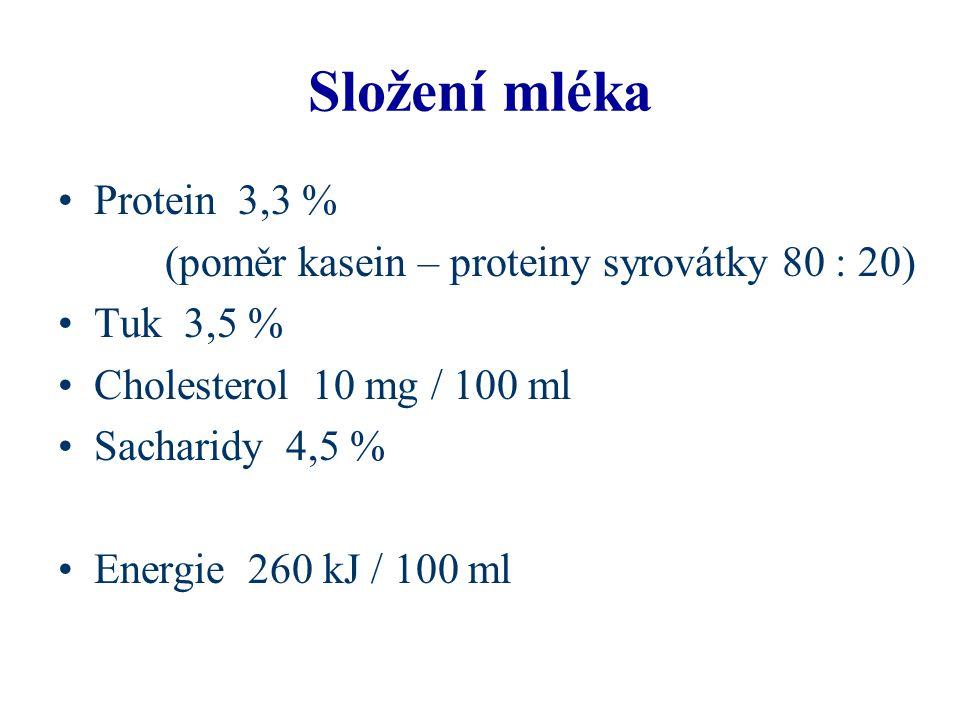 Složení mléka Protein 3,3 %
