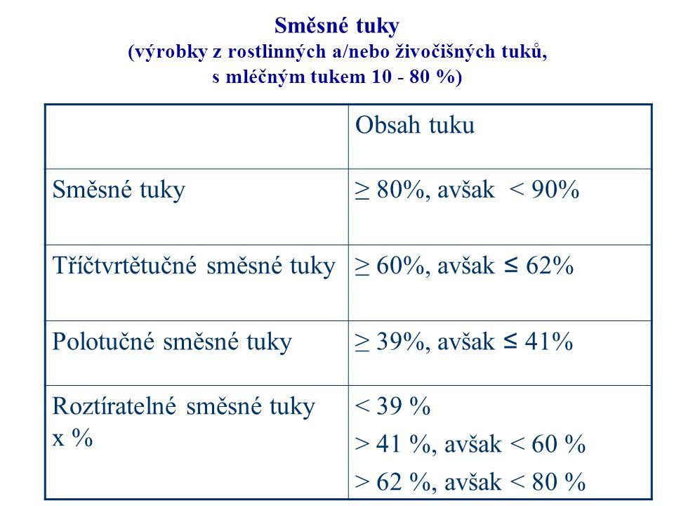 Tříčtvrtětučné směsné tuky ≥ 60%, avšak ≤ 62% Polotučné směsné tuky