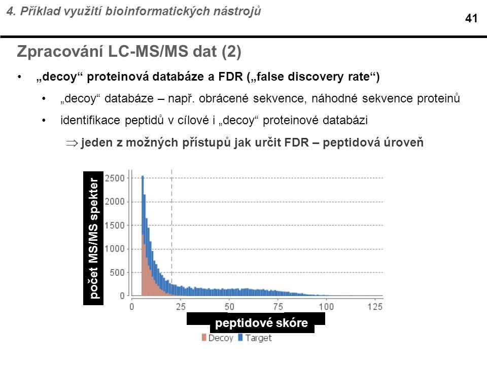 Zpracování LC-MS/MS dat (2)