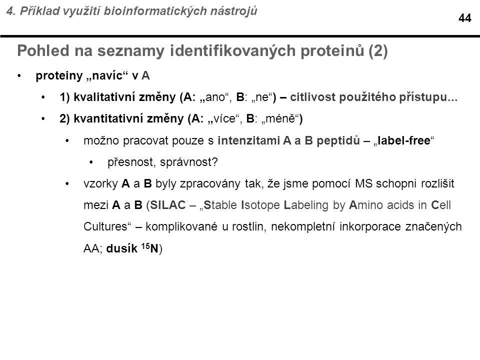 Pohled na seznamy identifikovaných proteinů (2)