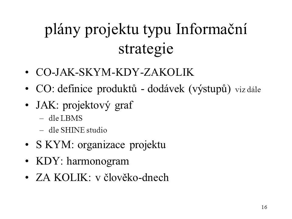 plány projektu typu Informační strategie