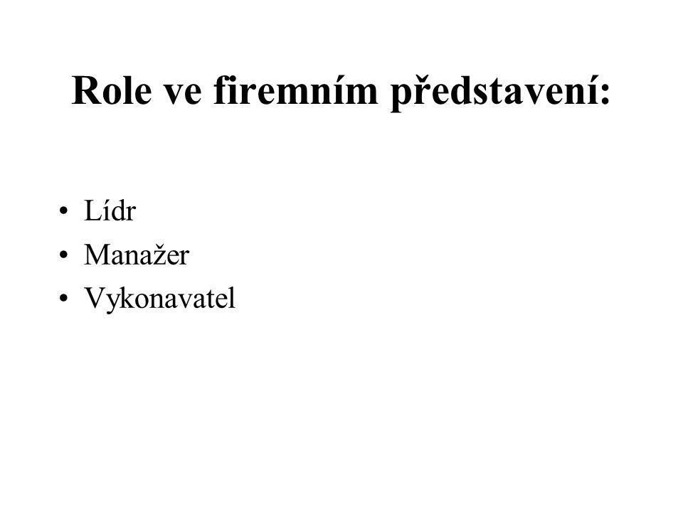 Role ve firemním představení: