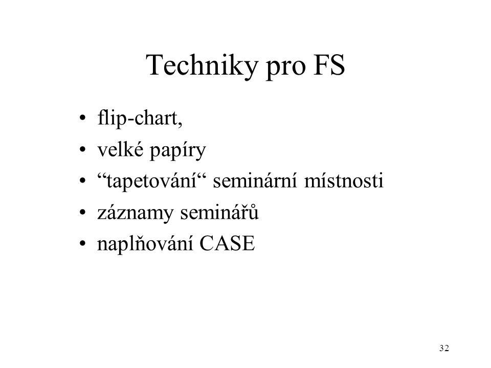 Techniky pro FS flip-chart, velké papíry