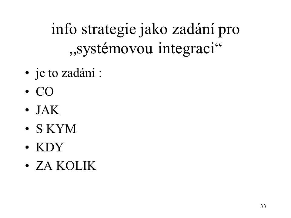 """info strategie jako zadání pro """"systémovou integraci"""