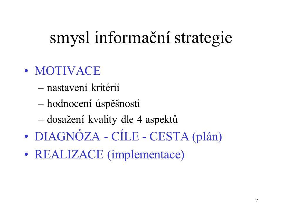 smysl informační strategie