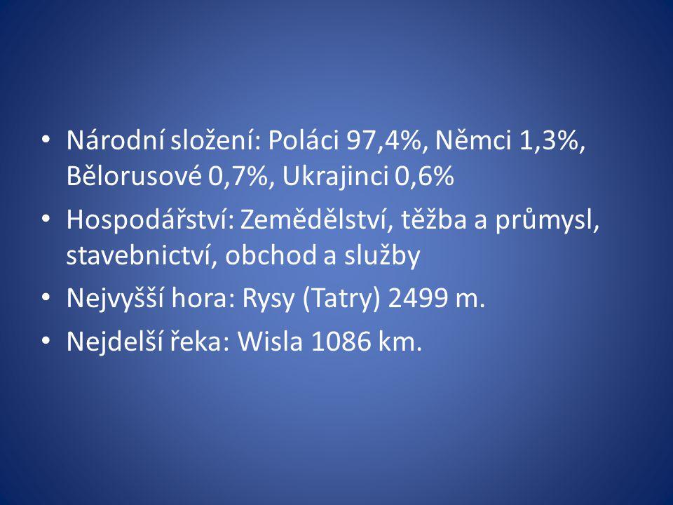 Národní složení: Poláci 97,4%, Němci 1,3%, Bělorusové 0,7%, Ukrajinci 0,6%