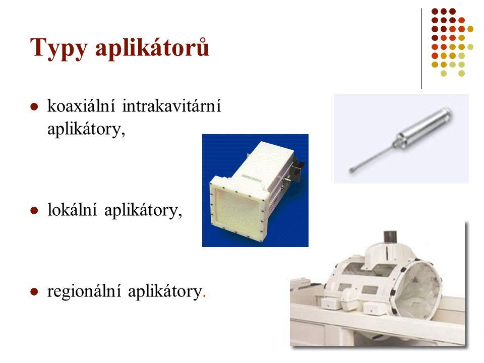 Typy aplikátorů koaxiální intrakavitární aplikátory,